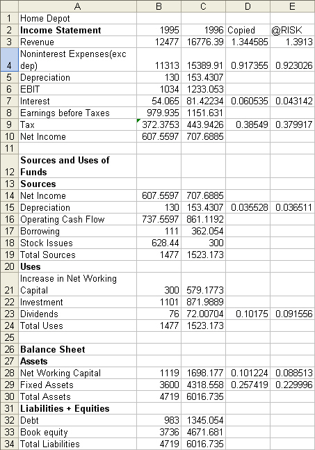 How To Calculate Pro Forma  BesikEightyCo